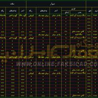 نقشه تاسیسات برقی - نقشه تاسیسات برقیdwg - پلان تاسیسات برقی اتوکدی